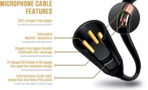 Livewire Elite Exploded View Microphone Cable